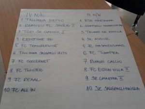IV.Liiga Northern/Western: the opponents of Rumori Calcio